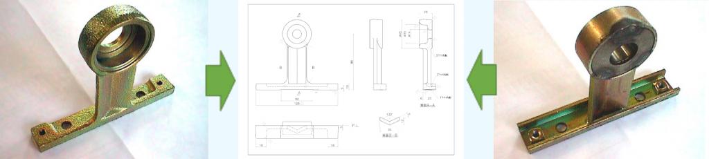 鋳物設計,鋳物化提案